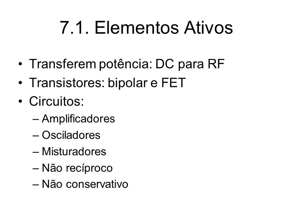 7.1. Elementos Ativos Transferem potência: DC para RF Transistores: bipolar e FET Circuitos: –Amplificadores –Osciladores –Misturadores –Não recíproco