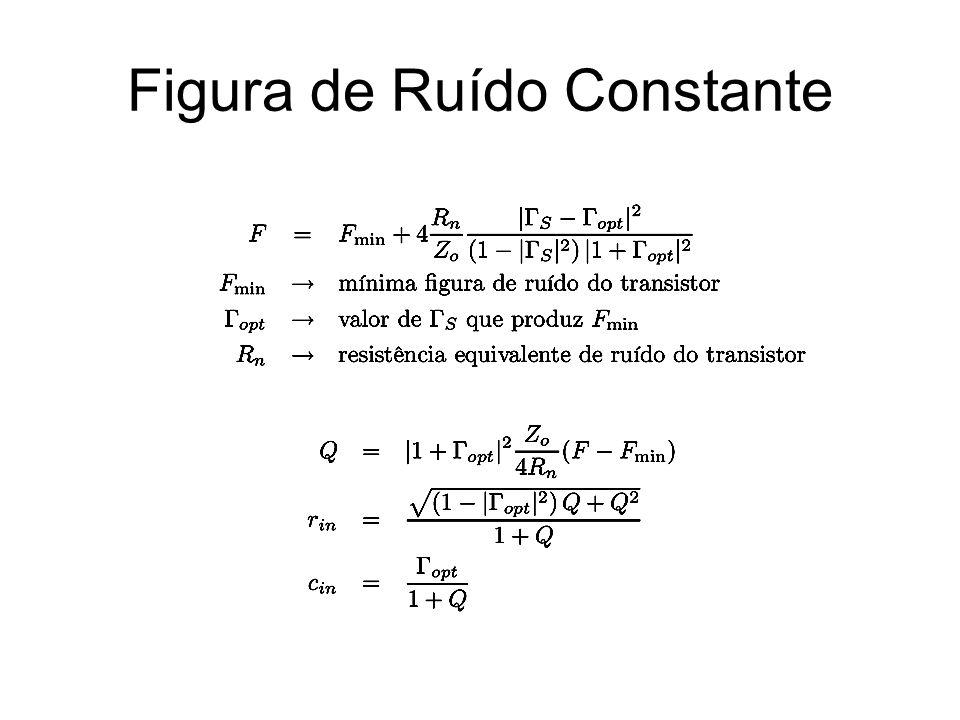 Figura de Ruído Constante