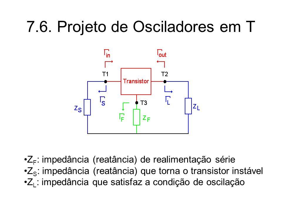 7.6. Projeto de Osciladores em T Z F : impedância (reatância) de realimentação série Z S : impedância (reatância) que torna o transistor instável Z L