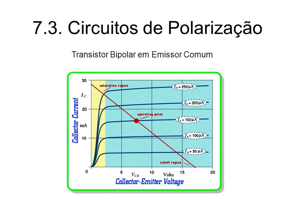 Implementações de Z s Sem Resonador: circuito aberto curto-circuito Com Ressonador: linha de transmissão (TL) ressonador dielétrico (DR)
