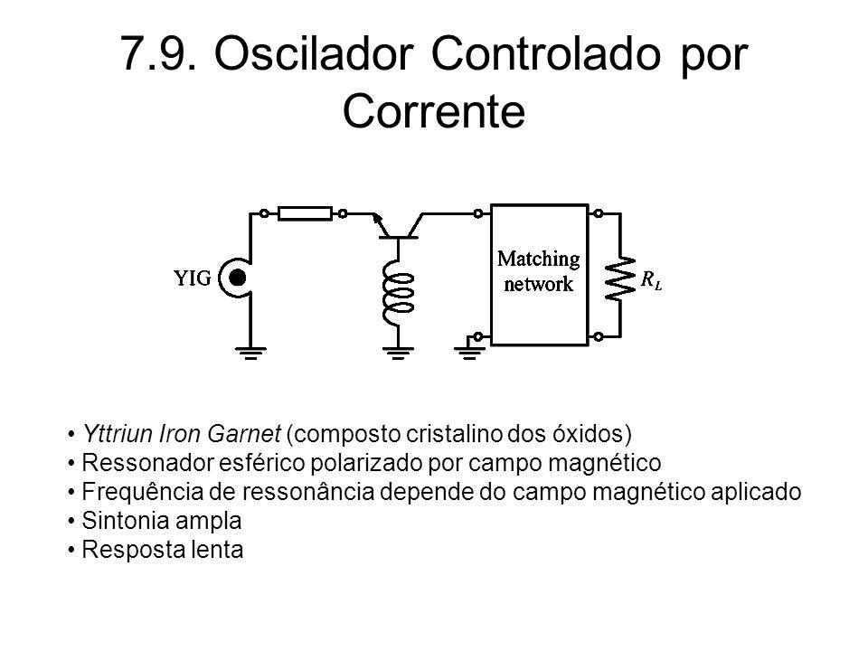 7.9. Oscilador Controlado por Corrente Yttriun Iron Garnet (composto cristalino dos óxidos) Ressonador esférico polarizado por campo magnético Frequên