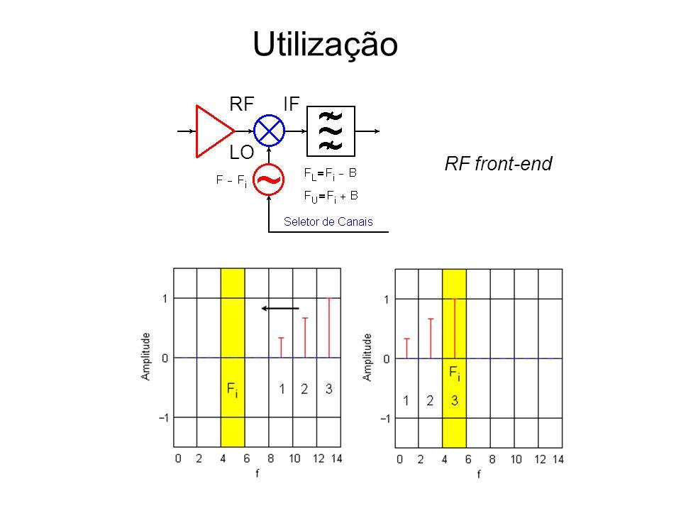 Utilização RF LO IF RF front-end