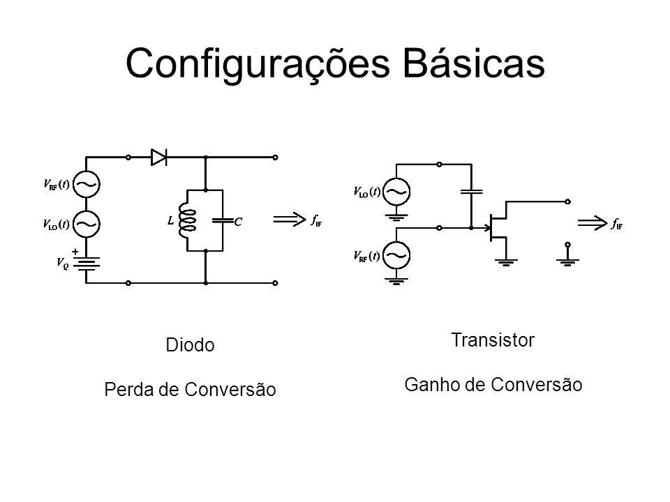 Configurações Básicas Diodo Perda de Conversão Transistor Ganho de Conversão