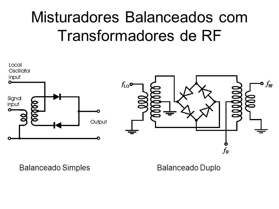 Misturadores Balanceados com Transformadores de RF Balanceado Simples Balanceado Duplo