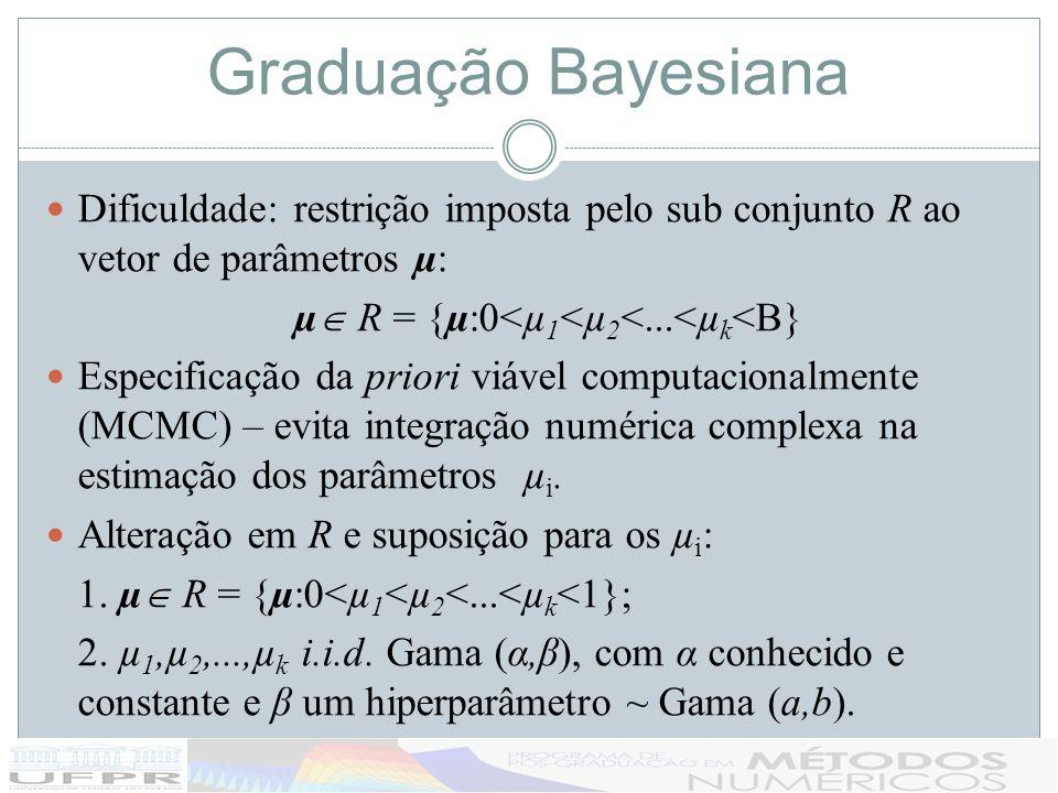 Graduação Bayesiana Dificuldade: restrição imposta pelo sub conjunto R ao vetor de parâmetros µ: µ R = {µ:0<µ 1 <µ 2 <...<µ k <B} Especificação da pri
