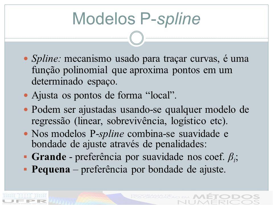 Modelos P-spline Spline: mecanismo usado para traçar curvas, é uma função polinomial que aproxima pontos em um determinado espaço. Ajusta os pontos de