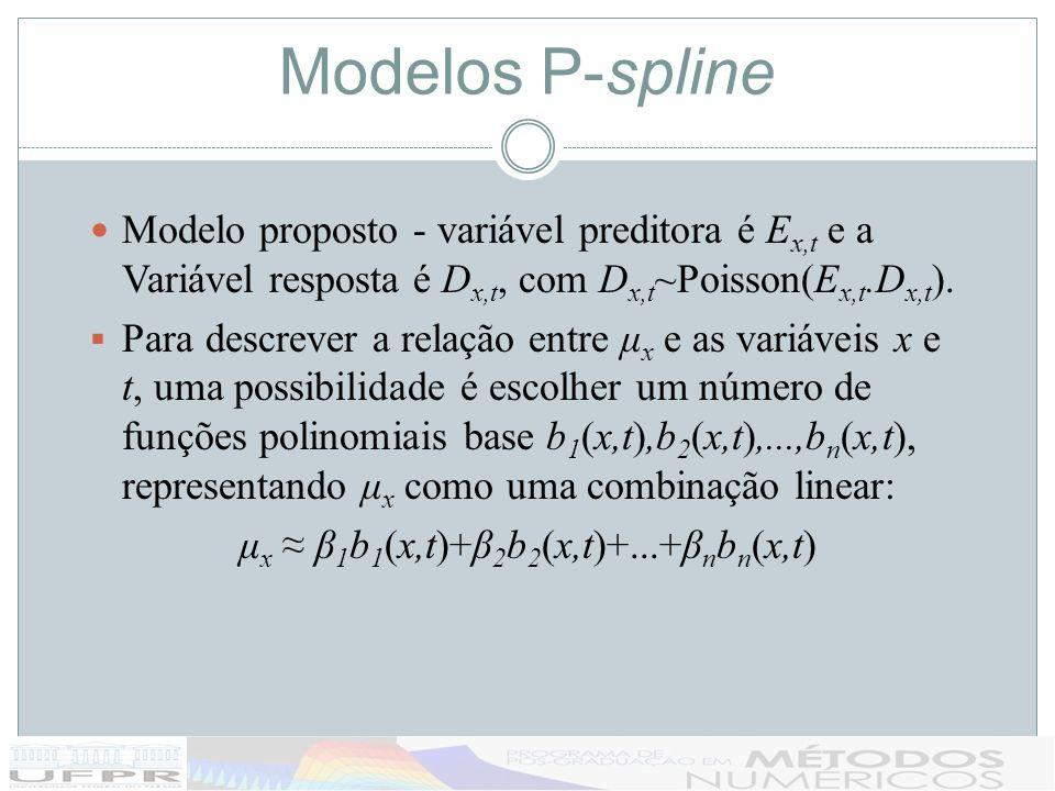 Modelos P-spline Modelo proposto - variável preditora é E x,t e a Variável resposta é D x,t, com D x,t ~Poisson(E x,t.D x,t ). Para descrever a relaçã