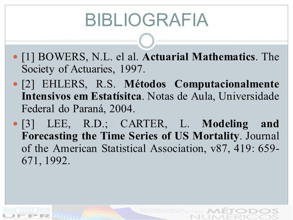 BIBLIOGRAFIA [1] BOWERS, N.L. el al. Actuarial Mathematics. The Society of Actuaries, 1997. [2]EHLERS, R.S. Métodos Computacionalmente Intensivos em E