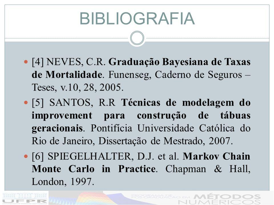 BIBLIOGRAFIA [4] NEVES, C.R. Graduação Bayesiana de Taxas de Mortalidade. Funenseg, Caderno de Seguros – Teses, v.10, 28, 2005. [5] SANTOS, R.R Técnic