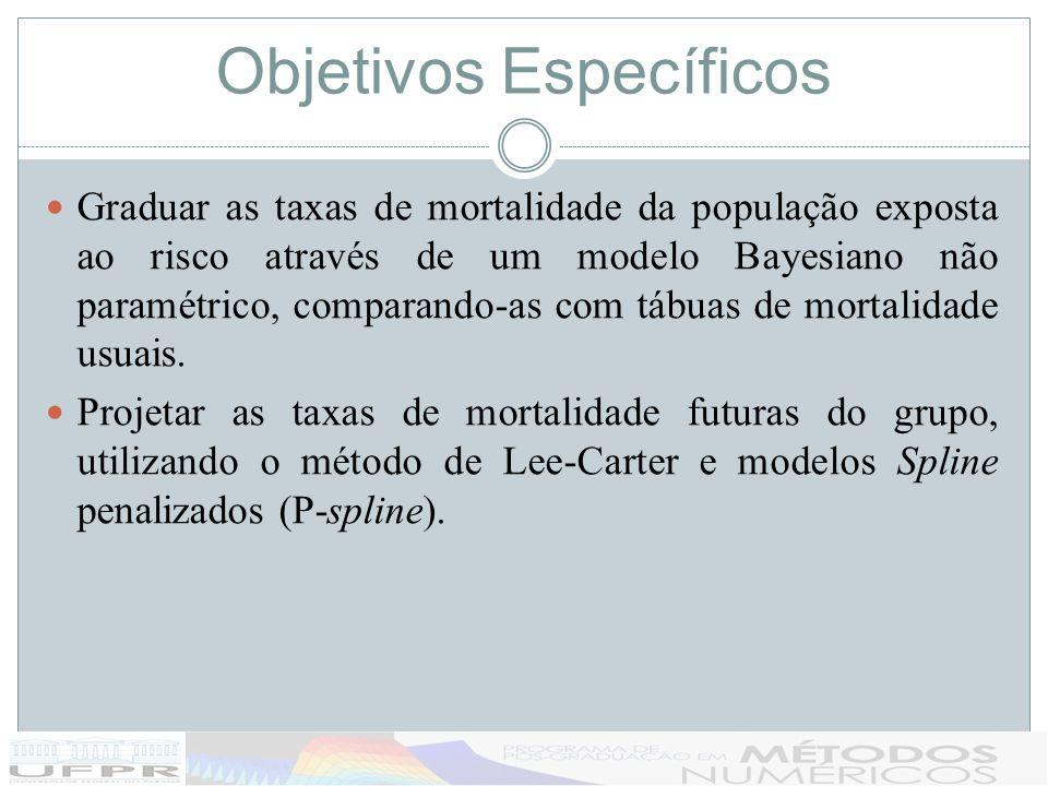 Objetivos Específicos Graduar as taxas de mortalidade da população exposta ao risco através de um modelo Bayesiano não paramétrico, comparando-as com