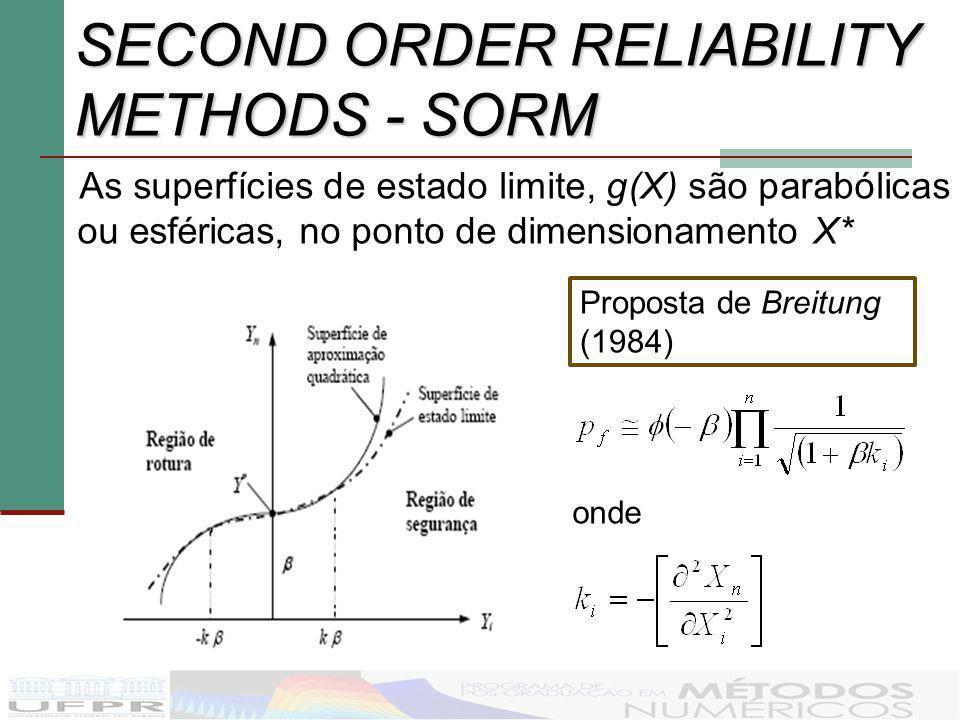 SECOND ORDER RELIABILITY METHODS - SORM As superfícies de estado limite, g(X) são parabólicas ou esféricas, no ponto de dimensionamento X* Proposta de