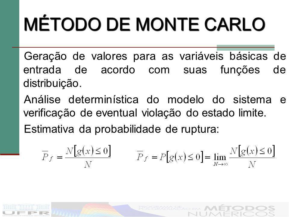 Geração de valores para as variáveis básicas de entrada de acordo com suas funções de distribuição. Análise determinística do modelo do sistema e veri