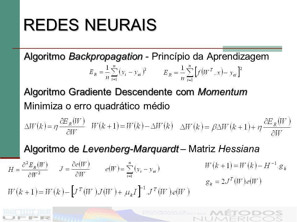 Algoritmo Backpropagation Algoritmo Backpropagation - Princípio da Aprendizagem Algoritmo Gradiente Descendente com Momentum Minimiza o erro quadrátic