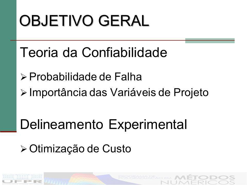 OBJETIVO GERAL Teoria da Confiabilidade Probabilidade de Falha Importância das Variáveis de Projeto Delineamento Experimental Otimização de Custo
