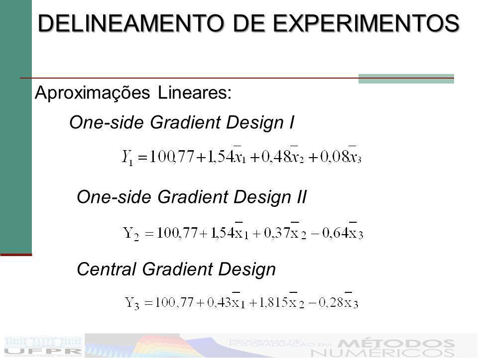 Aproximações Lineares: One-side Gradient Design I One-side Gradient Design II Central Gradient Design DELINEAMENTO DE EXPERIMENTOS
