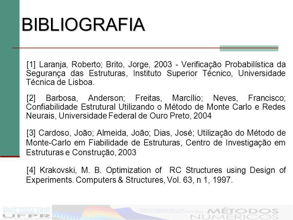 BIBLIOGRAFIA [1] Laranja, Roberto; Brito, Jorge, 2003 - Verificação Probabilística da Segurança das Estruturas, Instituto Superior Técnico, Universida