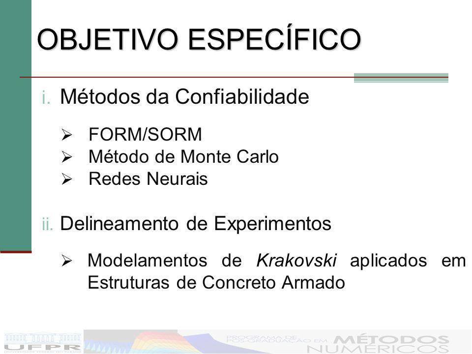 OBJETIVO ESPECÍFICO i. Métodos da Confiabilidade FORM/SORM Método de Monte Carlo Redes Neurais ii. Delineamento de Experimentos Modelamentos de Krakov