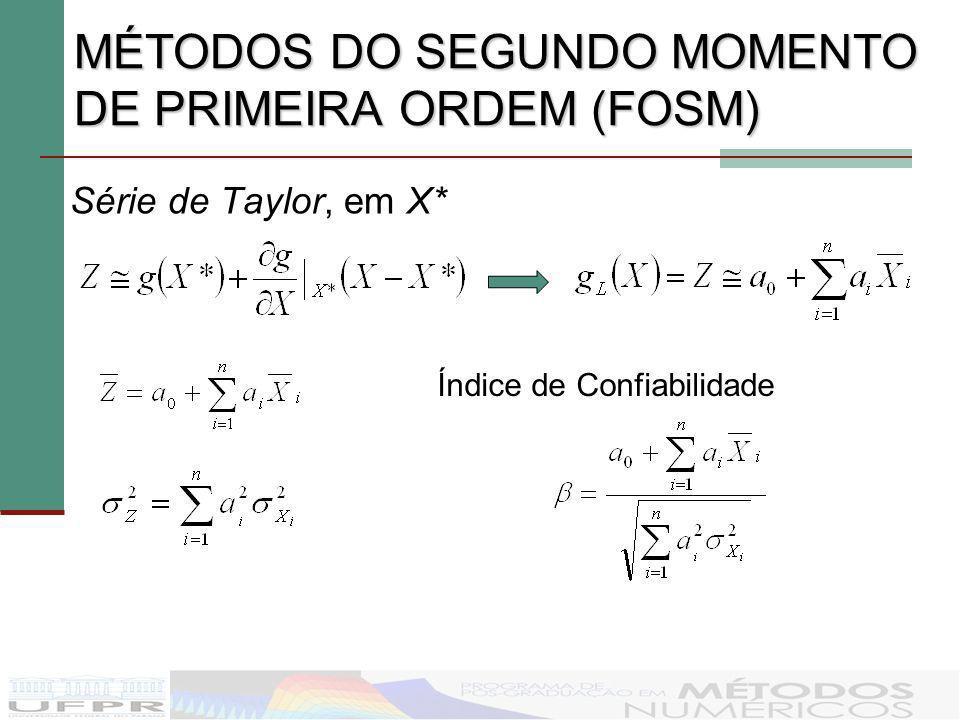 MÉTODOS DO SEGUNDO MOMENTO DE PRIMEIRA ORDEM (FOSM) Série de Taylor, em X* Índice de Confiabilidade