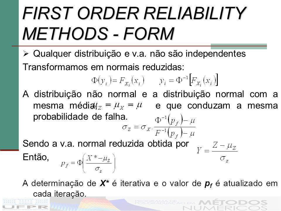 FIRST ORDER RELIABILITY METHODS - FORM Qualquer distribuição e v.a. não são independentes Transformamos em normais reduzidas: A distribuição não norma