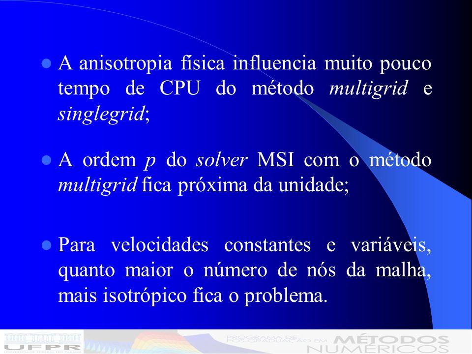 A ordem p do solver MSI com o método multigrid fica próxima da unidade; Para velocidades constantes e variáveis, quanto maior o número de nós da malha, mais isotrópico fica o problema.