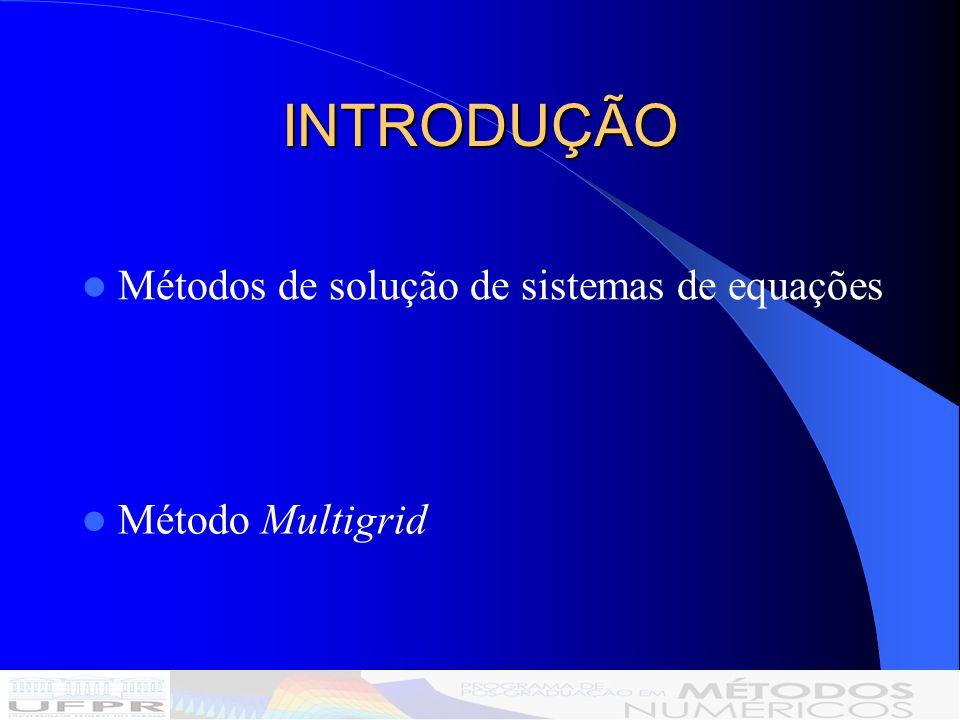 INTRODUÇÃO Métodos de solução de sistemas de equações Método Multigrid