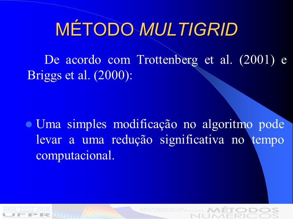 MÉTODO MULTIGRID De acordo com Trottenberg et al.(2001) e Briggs et al.