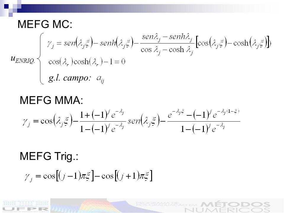 MEFG MC: g.l. campo: u ENRIQ. MEFG MMA: MEFG Trig.: