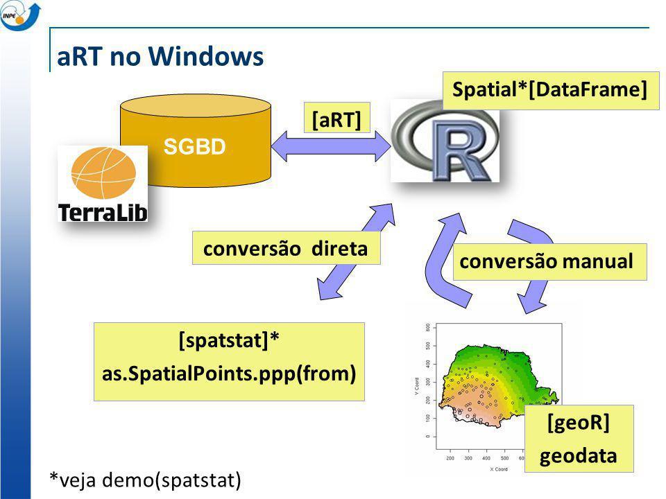 aRT no Windows SGBD Spatial*[DataFrame] [geoR] geodata conversão manual conversão direta [spatstat]* as.SpatialPoints.ppp(from) [aRT] *veja demo(spatstat)