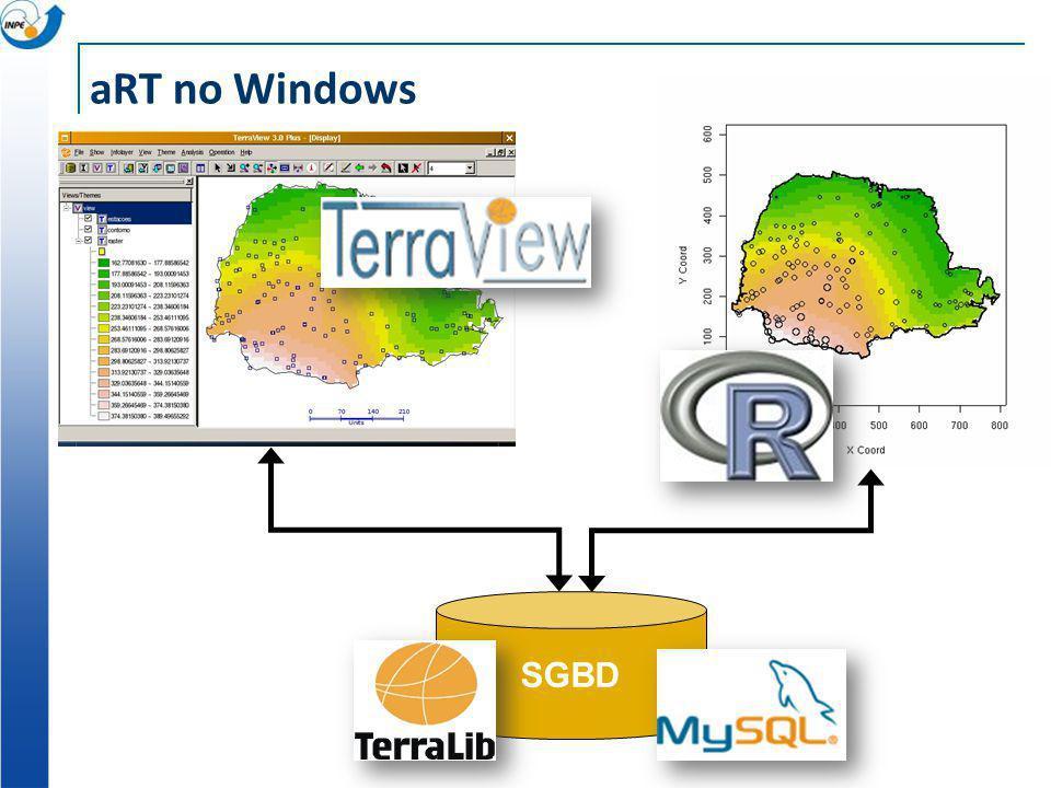 Instalação 1)Instalar R 2.9.1 2)Instalar TerraView 3.3.0 3)Instalar e configurar MySQL 5.1 4)Instalar sp 0.9-44 5)Instalar aRT 1.7-0 install.packages( aRT , contrib= http://www.leg.ufpr.br/aRT )