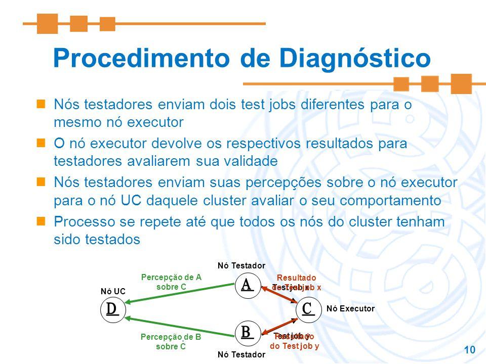 10 Procedimento de Diagnóstico Nós testadores enviam dois test jobs diferentes para o mesmo nó executor O nó executor devolve os respectivos resultado