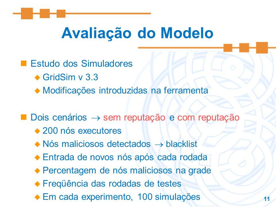 11 Avaliação do Modelo Estudo dos Simuladores GridSim v 3.3 Modificações introduzidas na ferramenta Dois cenários sem reputação e com reputação 200 nó