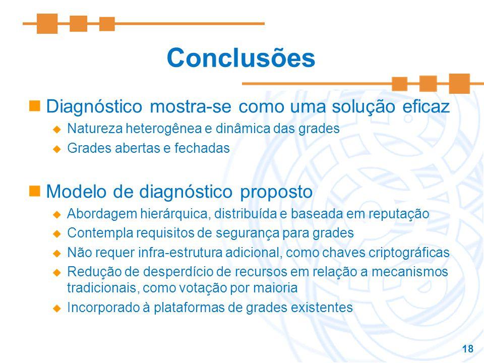 18 Conclusões Diagnóstico mostra-se como uma solução eficaz Natureza heterogênea e dinâmica das grades Grades abertas e fechadas Modelo de diagnóstico