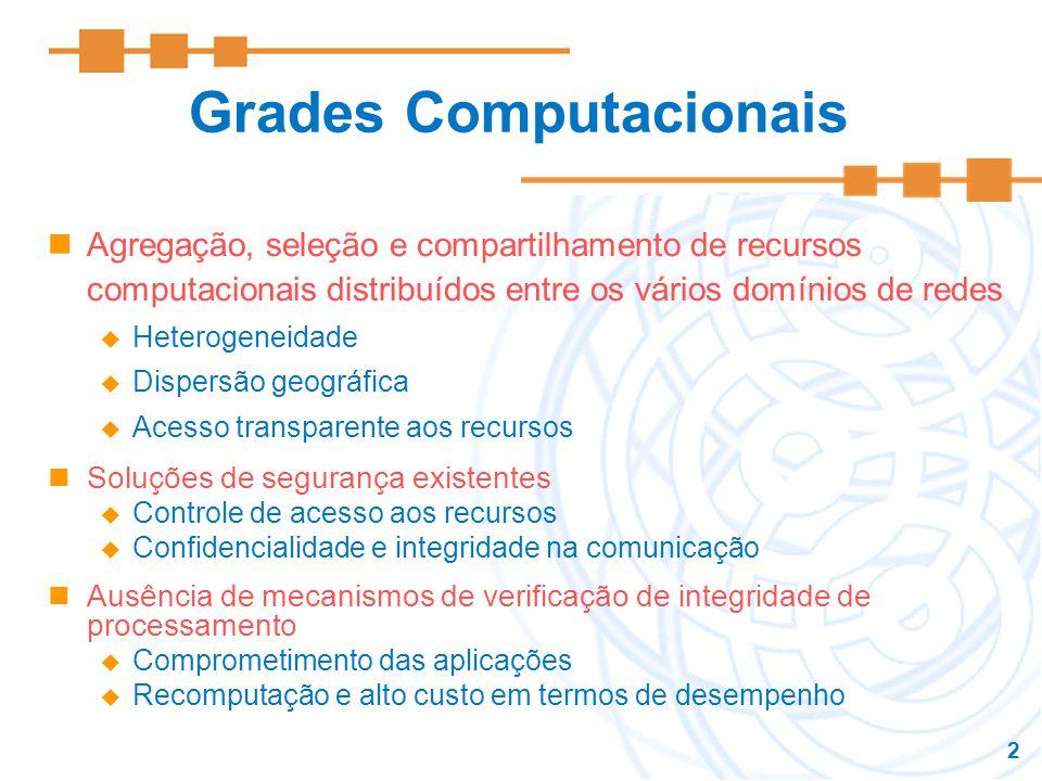 2 Grades Computacionais Agregação, seleção e compartilhamento de recursos computacionais distribuídos entre os vários domínios de redes Heterogeneidad