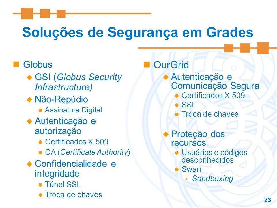 23 Soluções de Segurança em Grades Globus OurGrid GSI (Globus Security Infrastructure) Não-Repúdio Assinatura Digital Autenticação e autorização Certi