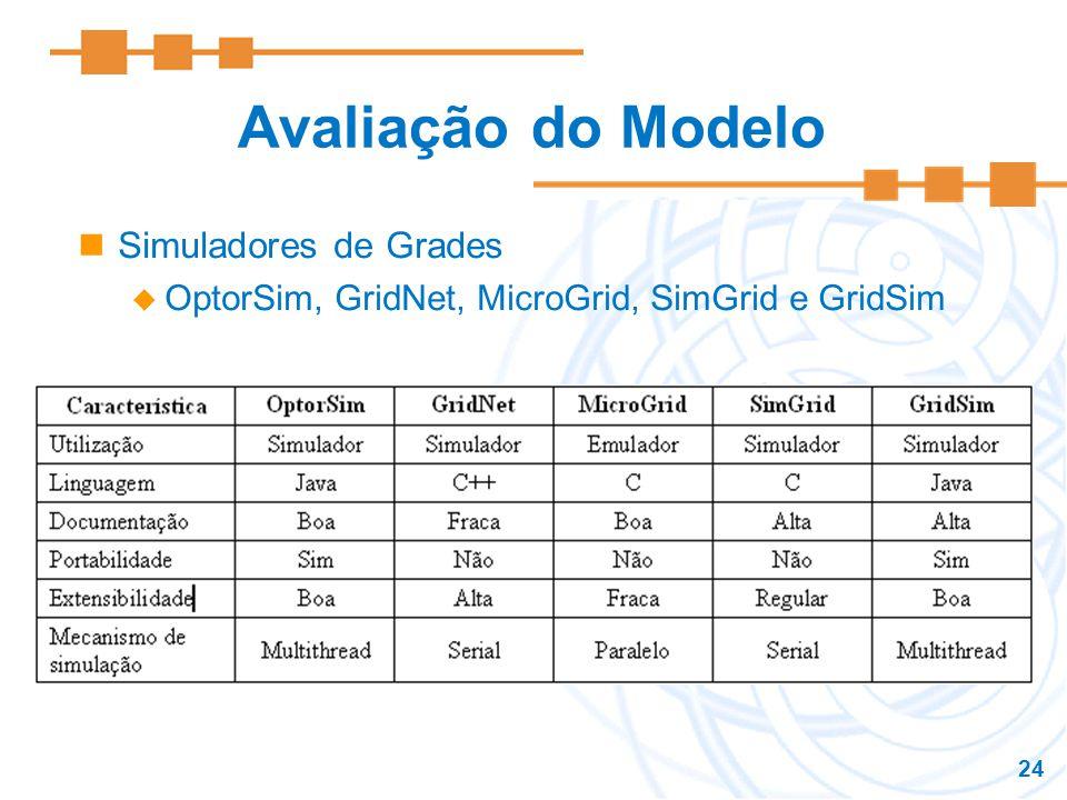 24 Avaliação do Modelo Simuladores de Grades OptorSim, GridNet, MicroGrid, SimGrid e GridSim