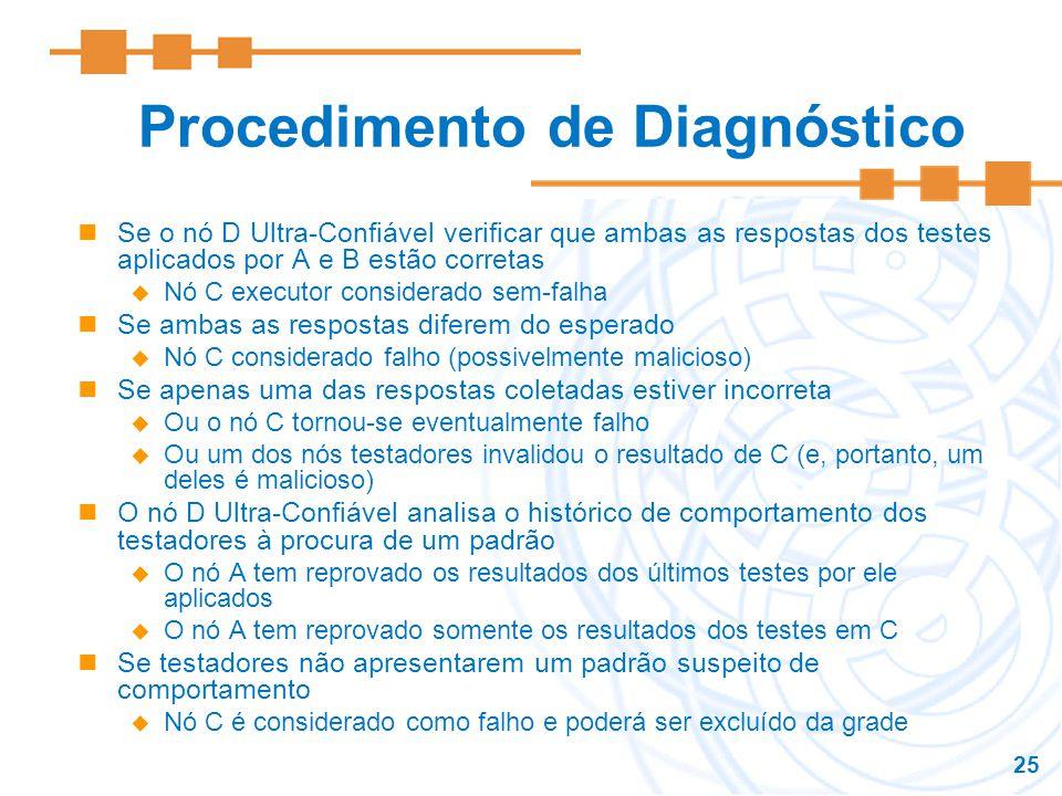 25 Procedimento de Diagnóstico Se o nó D Ultra-Confiável verificar que ambas as respostas dos testes aplicados por A e B estão corretas Nó C executor