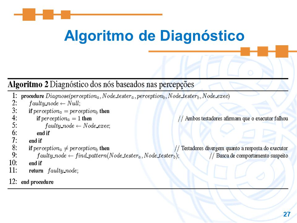 27 Algoritmo de Diagnóstico