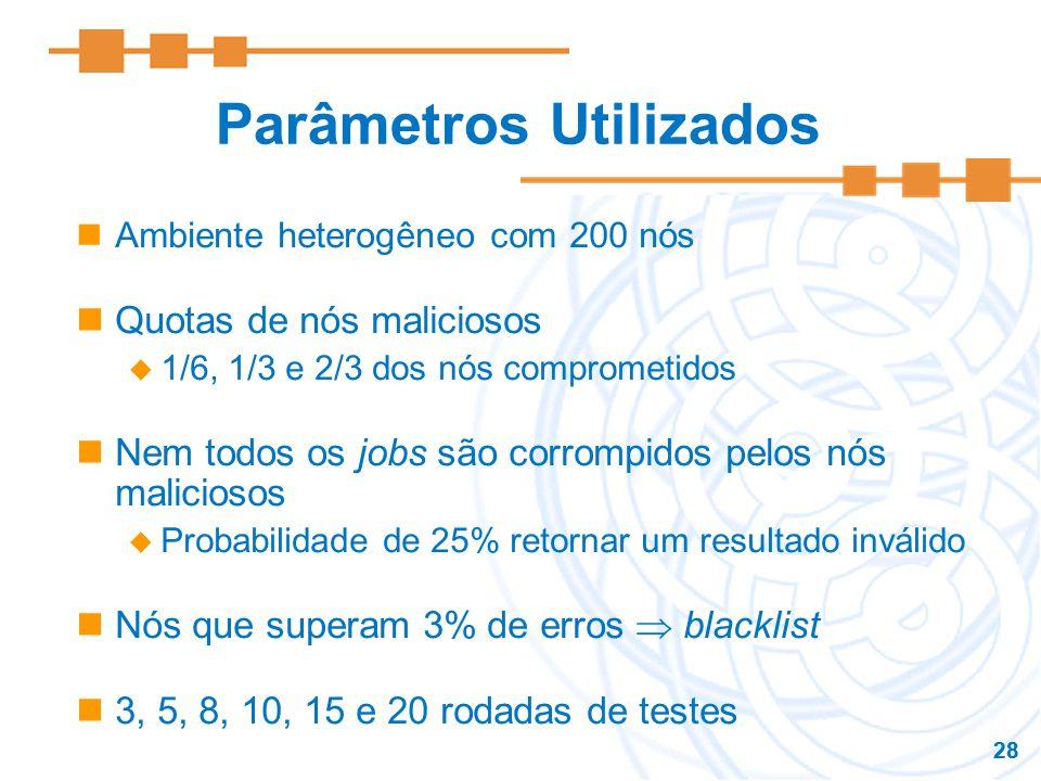 28 Parâmetros Utilizados Ambiente heterogêneo com 200 nós Quotas de nós maliciosos 1/6, 1/3 e 2/3 dos nós comprometidos Nem todos os jobs são corrompi