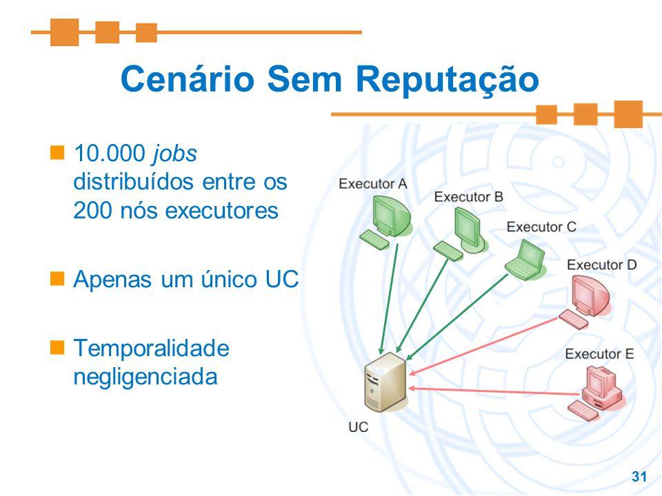 31 Cenário Sem Reputação 10.000 jobs distribuídos entre os 200 nós executores Apenas um único UC Temporalidade negligenciada