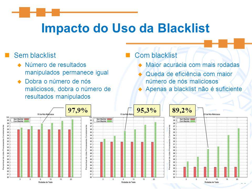 33 Impacto do Uso da Blacklist Sem blacklist Número de resultados manipulados permanece igual Dobra o número de nós maliciosos, dobra o número de resu