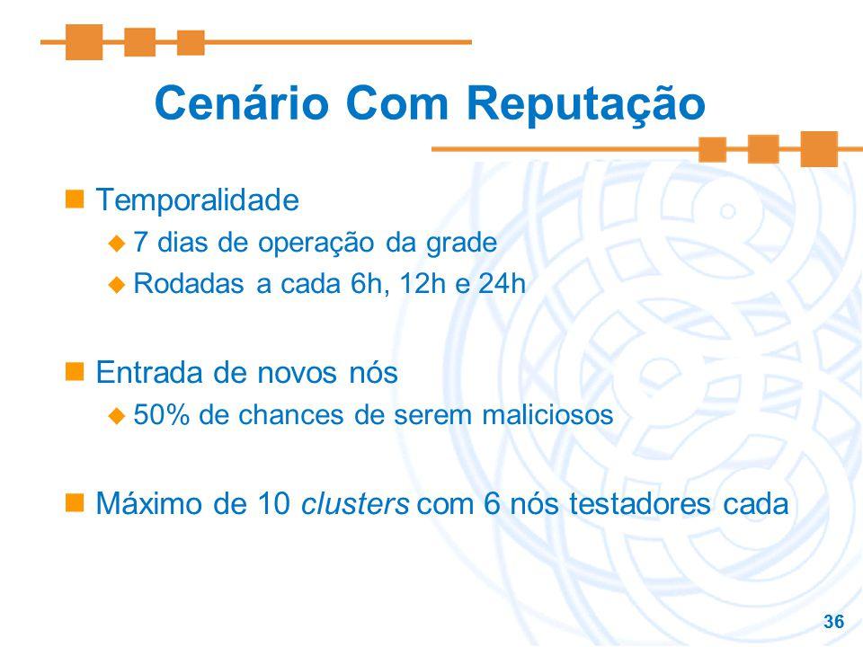 36 Cenário Com Reputação Temporalidade 7 dias de operação da grade Rodadas a cada 6h, 12h e 24h Entrada de novos nós 50% de chances de serem malicioso