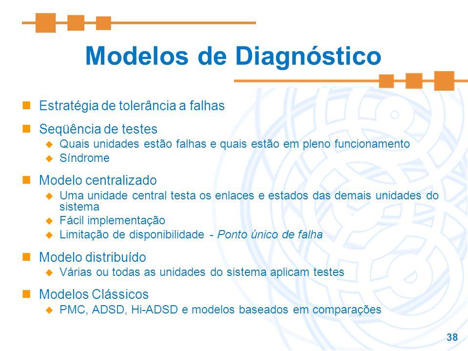 38 Modelos de Diagnóstico Estratégia de tolerância a falhas Seqüência de testes Quais unidades estão falhas e quais estão em pleno funcionamento Síndr