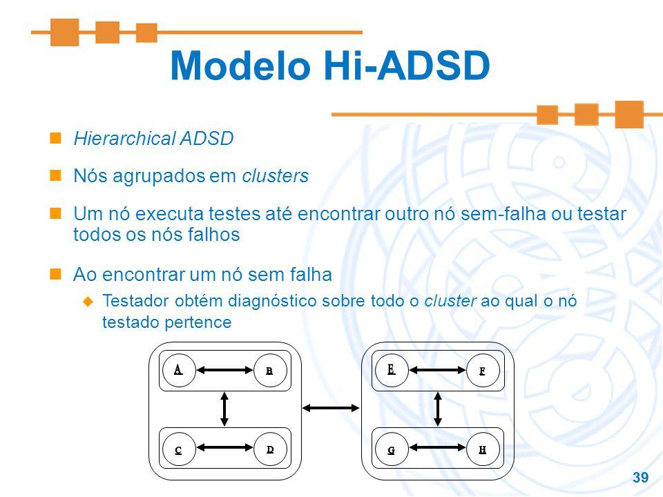 39 Modelo Hi-ADSD Hierarchical ADSD Nós agrupados em clusters Um nó executa testes até encontrar outro nó sem-falha ou testar todos os nós falhos Ao e