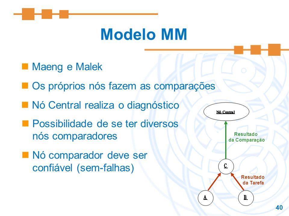40 Modelo MM Maeng e Malek Os próprios nós fazem as comparações Nó Central realiza o diagnóstico Resultado da Tarefa Resultado da Comparação Possibili