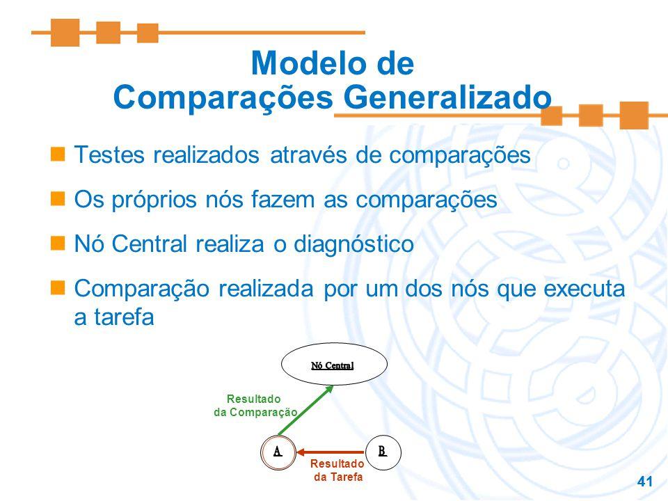 41 Modelo de Comparações Generalizado Testes realizados através de comparações Os próprios nós fazem as comparações Nó Central realiza o diagnóstico C