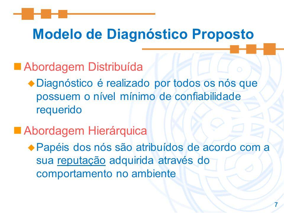 7 Modelo de Diagnóstico Proposto Abordagem Distribuída Diagnóstico é realizado por todos os nós que possuem o nível mínimo de confiabilidade requerido