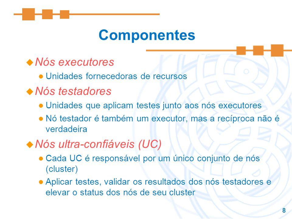 8 Nós executores Unidades fornecedoras de recursos Nós testadores Unidades que aplicam testes junto aos nós executores Nó testador é também um executo