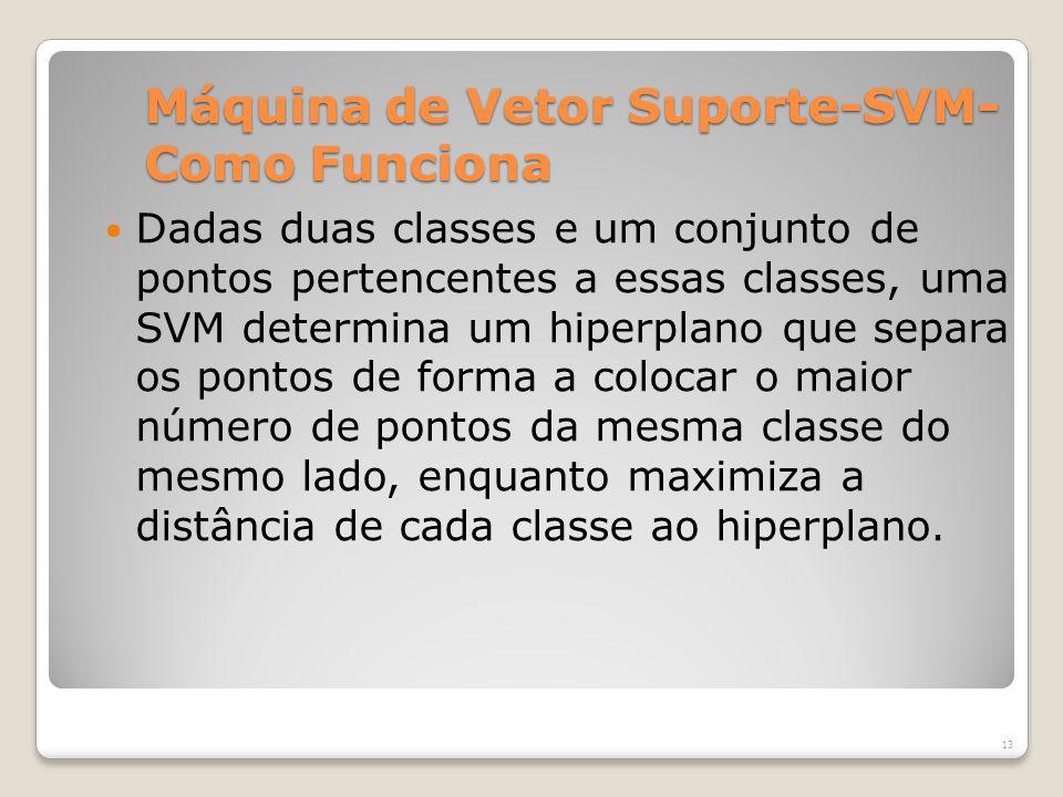 Máquina de Vetor Suporte-SVM A SVM é um sistema de aprendizado treinado com um algoritmo de otimização baseado na teoria estatística de aprendizagem q