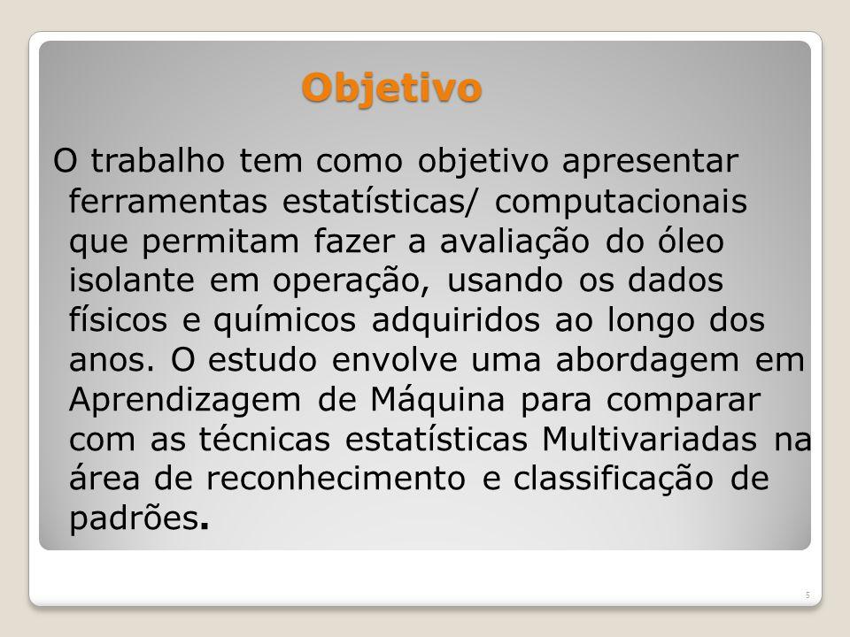 Tema de Estudo: Óleo Mineral Isolante O óleo mineral isolante em transformadores de potência está sujeito à deterioração devido às condições mecânicas