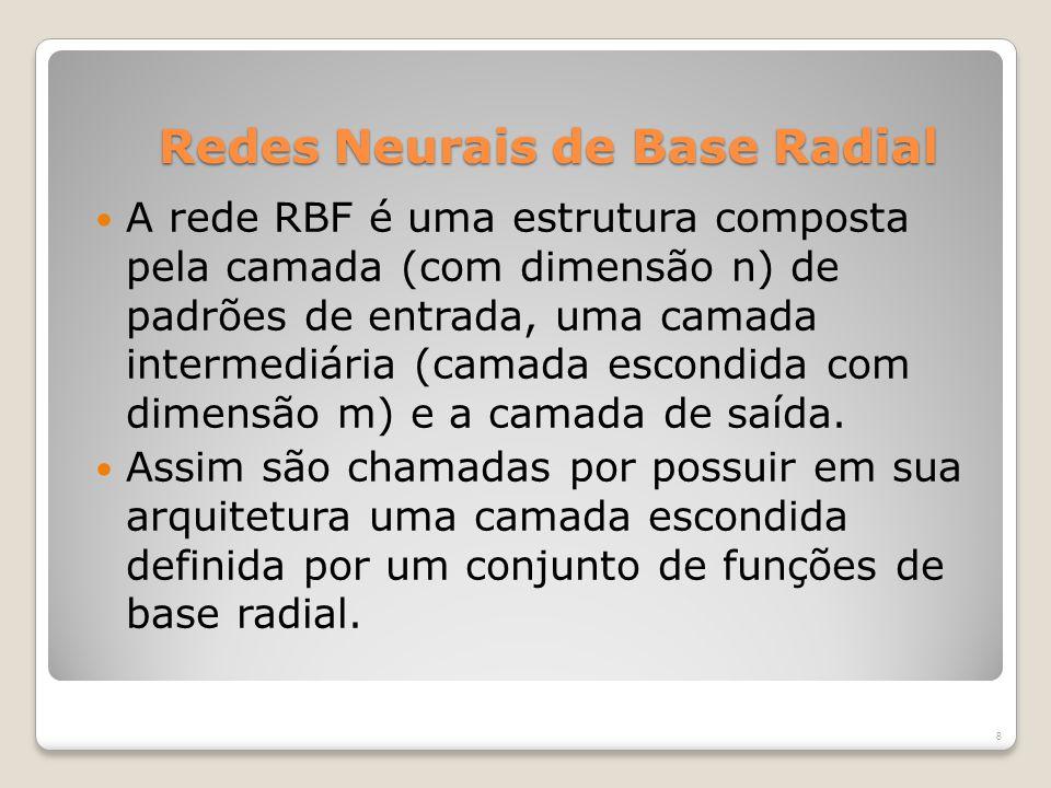 Redes Neurais de Base Radial A rede RBF é uma estrutura composta pela camada (com dimensão n) de padrões de entrada, uma camada intermediária (camada escondida com dimensão m) e a camada de saída.